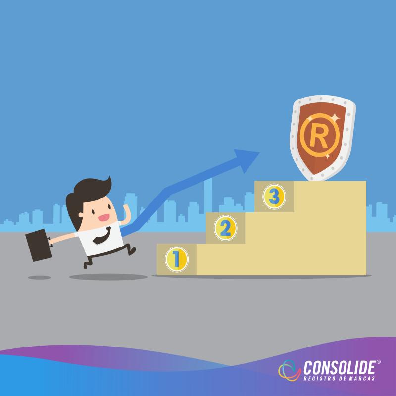 Agências de marketing: 3 processos indispensáveis para criar uma marca segura para seu cliente